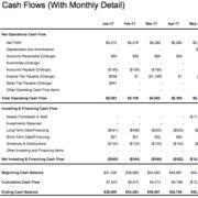 print-cash-flows-mo-quick-preset_501x500